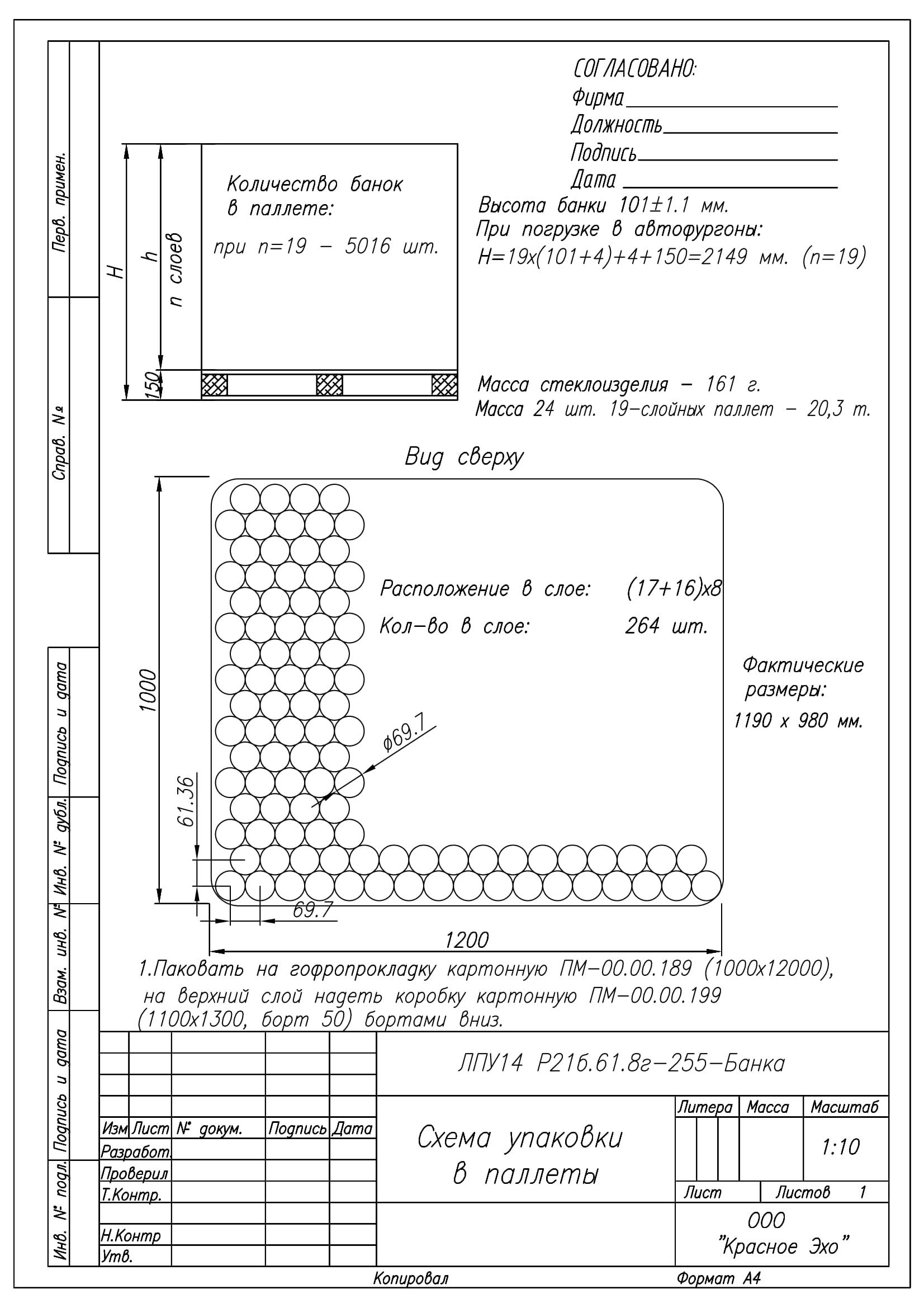 Банка Р21б.61.8г.255 (пал.5016)