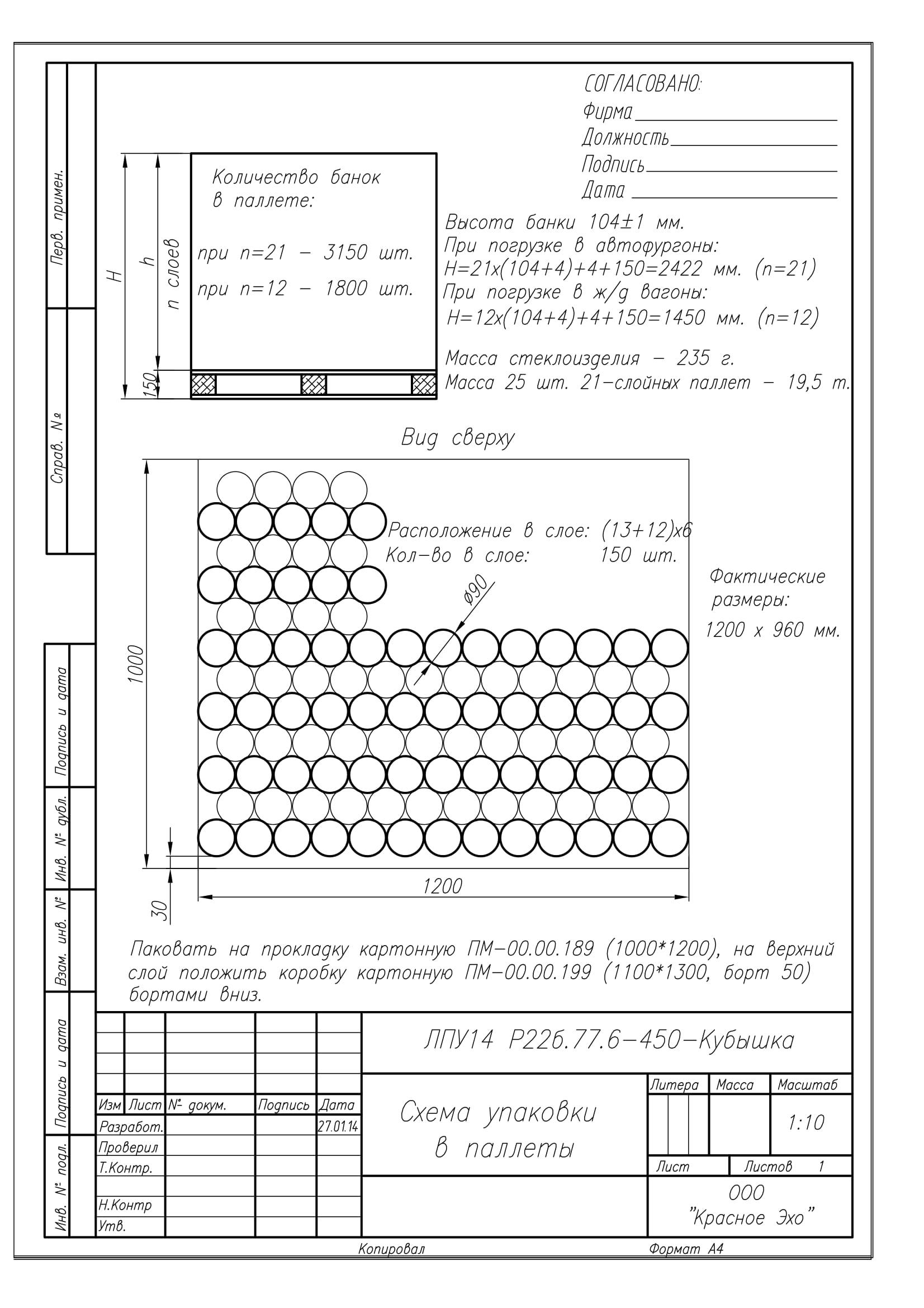 Банка Р22б.77.6.450.Кубышка (пал.3150)